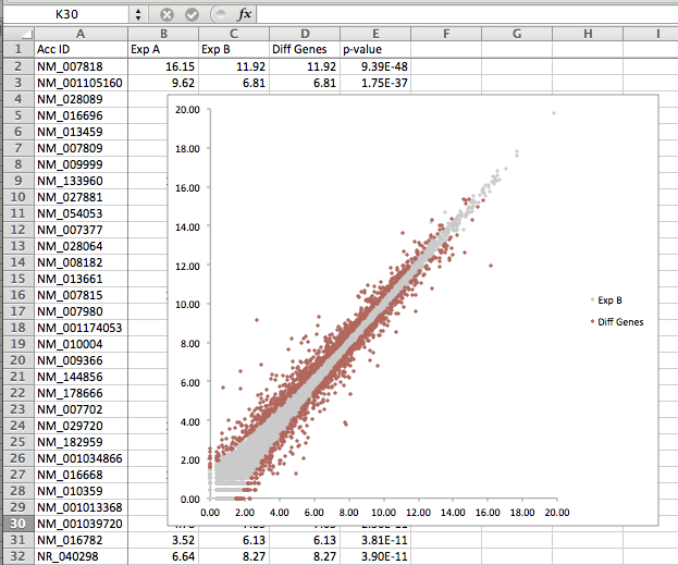 Homer software and data download excel x y plot differentially expressed genes ccuart Gallery